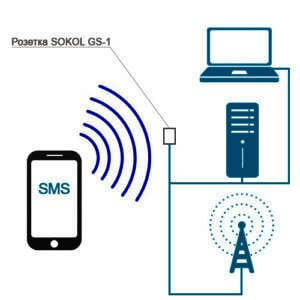 GSM розетка Sokol GS-1 A
