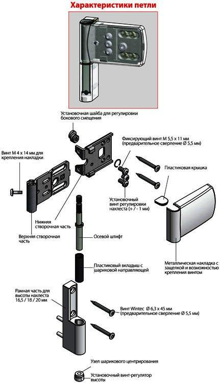 Петли для входных ПВХ дверей Schuring M-TEC I коричневые 160 кг